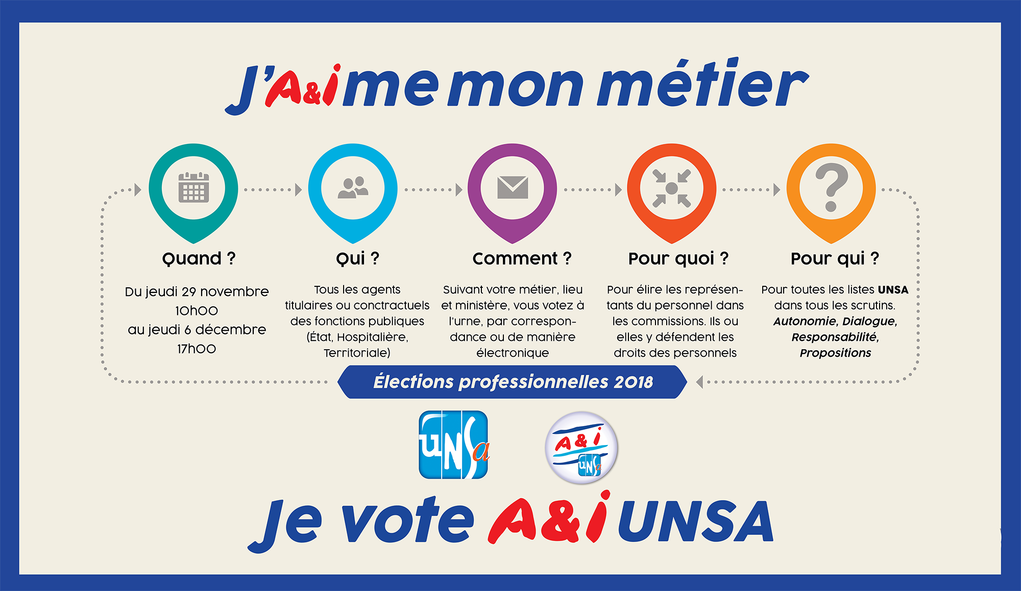 http://lettre.aeti-unsa.org/IMG/UserFiles/Files/Infographie_vote.png